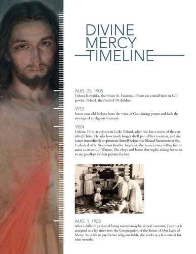 Divine mercy, face of mercy timeline